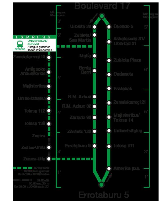 Termómetro de la línea 5 Benta Berri
