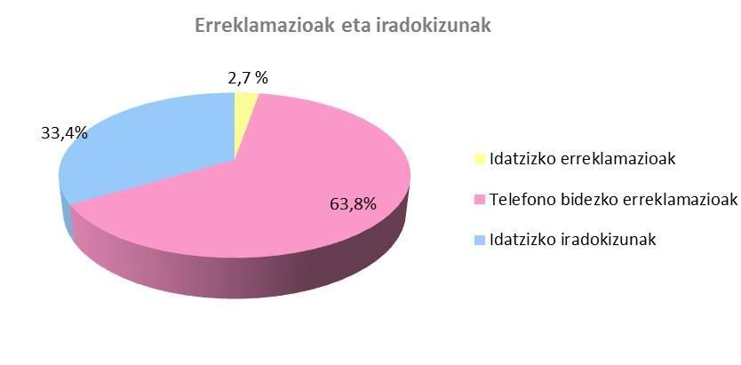 erreklam_2016