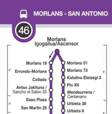 morlans_sanantonio